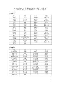 天河区第九届青基赛决赛第一轮入围名单