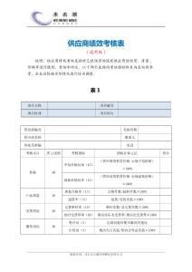 供应商绩效考核表(通用)