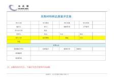 采购材料样品质量评定表(含检验、试用)