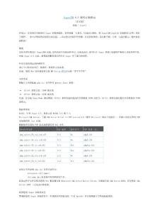 SugarCRM 6.5 源码安装指南&图文步步通