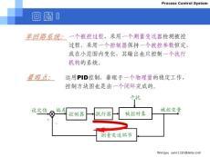 第四章 串级控制系统设计