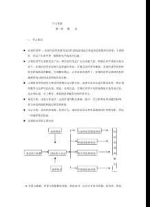 【宏观经济学学习资源】