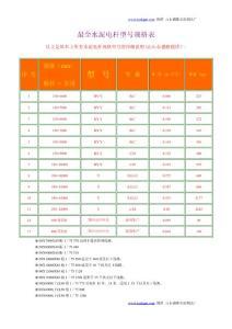 最全水泥电杆型号规格表