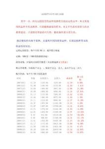 定投股票可行性分析完结篇