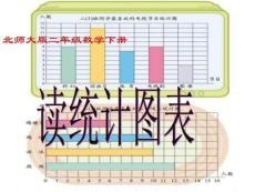 北师大版小学数学二年级下册《读懂统计图表》课件