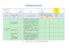 档案管理员绩效考核表