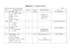 2500TD水泥(熟料)生产线机电设备表