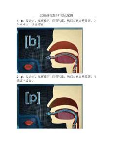 汉语拼音发音口型及配图