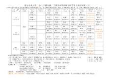 南京农业大学二o一三级农推、工程专业学位硕士研究生上课时间表