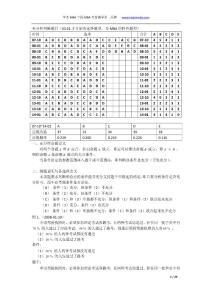 刘智老师讲义1-条件充分性判断秒杀技巧