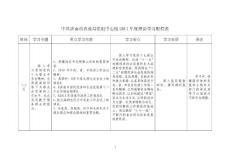 时间 - 济南农业信息网