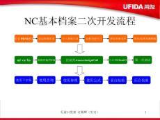 NC基本档案_入门教程