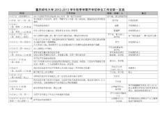 重庆邮电大学2012-2013学年..