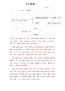 皮革分类(4)