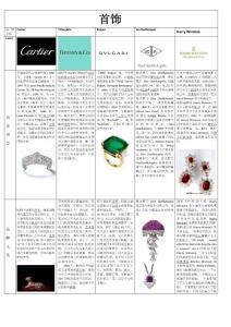 服装配饰-世界著名首饰品牌调研