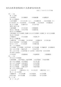吴式太极拳竞赛套路45式拳谱及分动名称