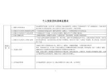 《贷款申请表》附件:个人贷款资料清单及要求表格
