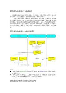 u8医药行业销售提成管理软件流程