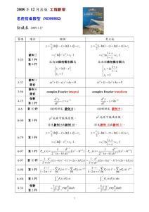 2008 12 月出版 工程数学 ..