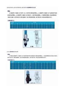 安全阀样本(A21、A22、A27、A28、A37、A38、A40、A41、A42、A43、A44、A46、A47、A48、A49、A51。