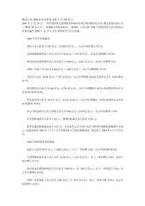 腾讯公布2008年全年业绩