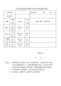 市委党校成教系统07年暑期..