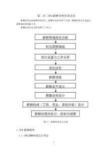 3PM薪酬管理體系設計