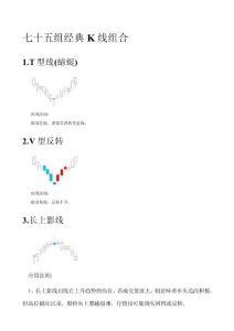 七十五组经典k线组合[新版]