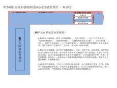 华为LTC流程简介