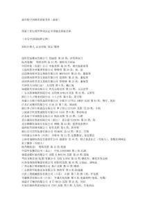 最全的中国驰名商标名单