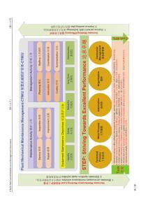 Gas Turbine Basic Conc..