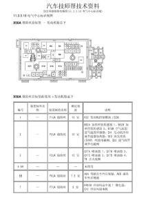 汽车维修技术资料:别克英朗维修电路图(电气中心标识视图)