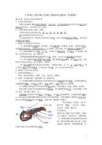2016年最新版本(苏教版)八年级上册生物八年级知识点整理[1]【最新精选】