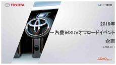 2016年一汽丰田SUV越野试驾基地策划方案jp (NX副本)