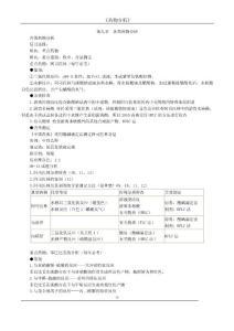 执业药师资料(药分精华)第九章 各类药物分析
