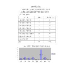 2016年医院安全不良事件分析报告总结【精选资料】