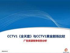中媒国际--CCTV1全天套数..