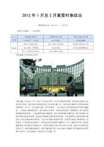 2012年1月至2月重要時事政治(公務員必考)