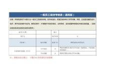 一般员工绩效考核表模板(通用版).docx