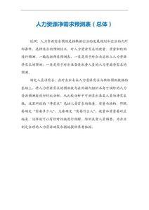 人力需求预测表(总体).doc