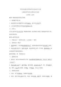中考人教版初中历史全册知识点总结 全套