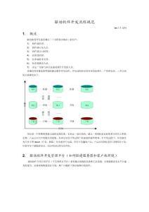 驅動軟件開發流程規范