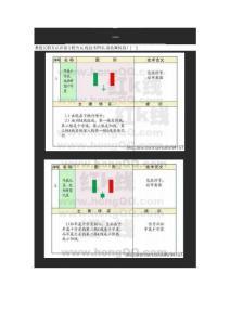 [精彩]k线组织图
