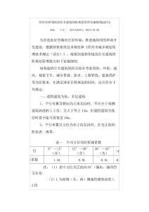 绍兴市相邻地块住宅建筑间..