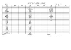 办公用品月度申购单