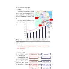 南京豪宅房地产市场研究报告