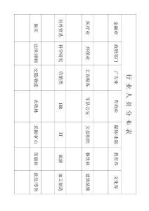 人脉管理表格(各领域人脉覆盖表)