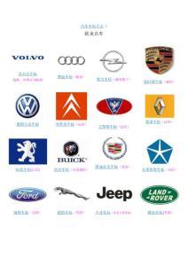 世界名车车标大全