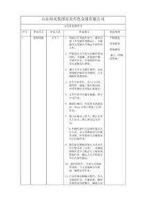 作业指导书13587538