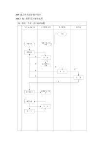 施工组织设计编审程序